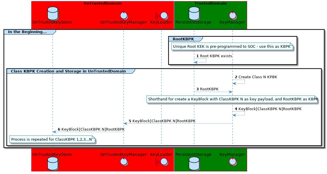 Plantuml Sprites — DOCDAC documentation